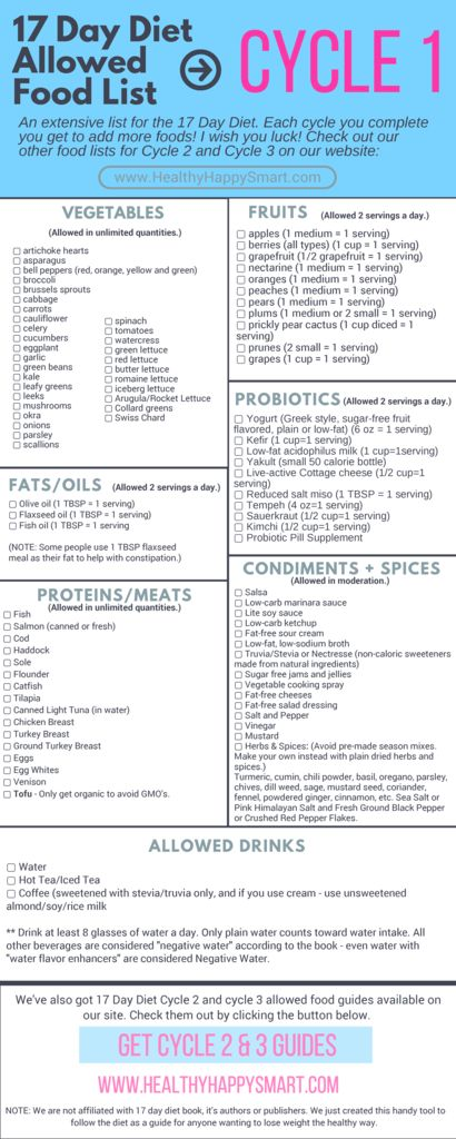 17 Day Diet Food List - For Cycle 1, Cycle 2 & Cycle 3