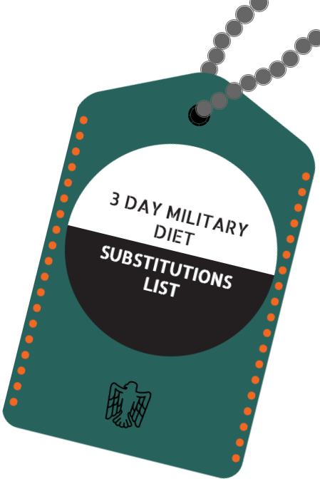 3 day military diet - Military Diet Substitutions list