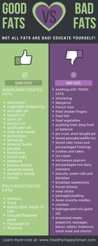 Good And Bad Fats Food List