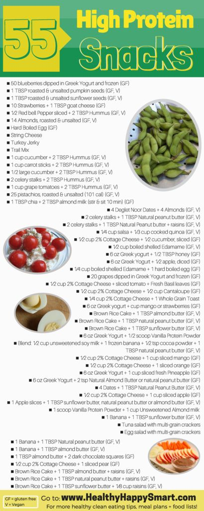 55 High Protein Snacks - Clean eating and healthy. High protein snacks for weight loss. YUMMY TOO!