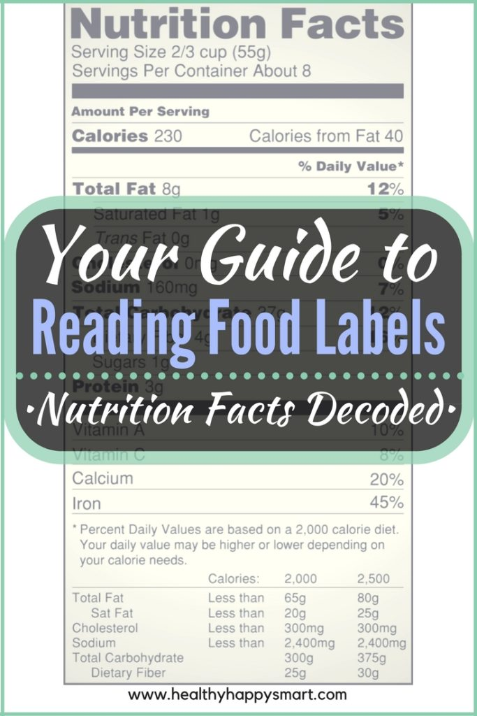 Guide on how to read food labels • nutrition facts decoded. #healthyhappysmart