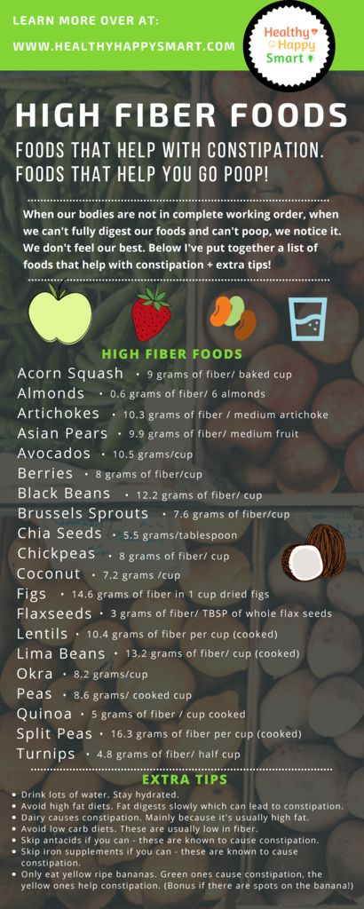 List of High Fiber Foods - Foods that help with constipation. Do you need help going poop? try these tips. Food that helps you go poop.