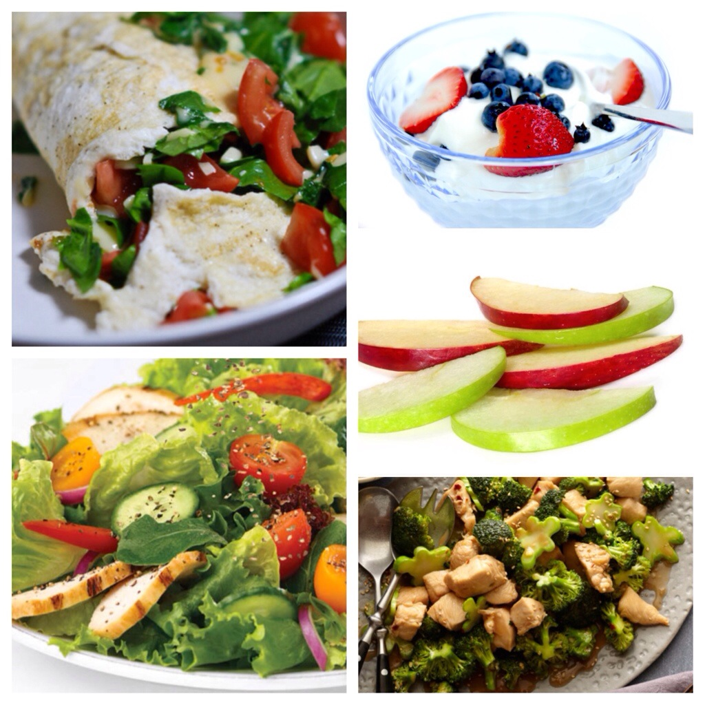 introduction for diet A balanced diet is important because your organs and tissues need proper nutrition to work effectively without good nutrition, your body is more prone to disease, infection, fatigue, and poor.
