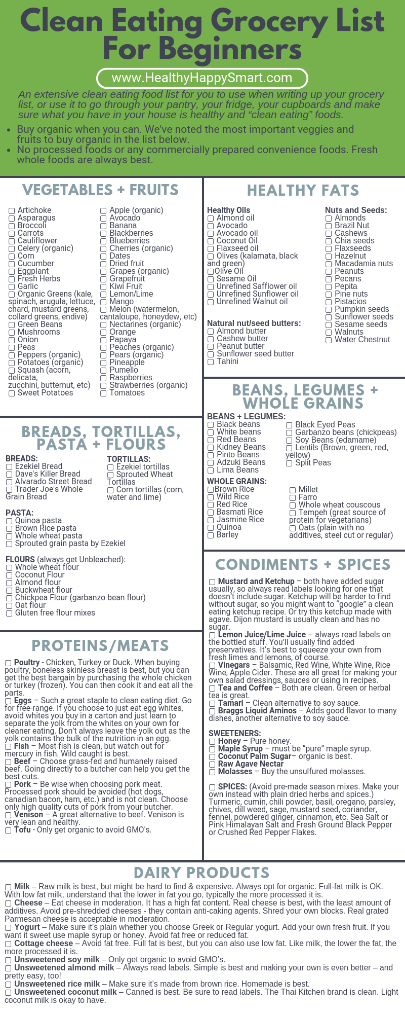 Clean Eating grocery list, clean eating Shopping list. How to eat clean! food list shopping guide for beginners