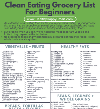 clean eating grocery food list pdf