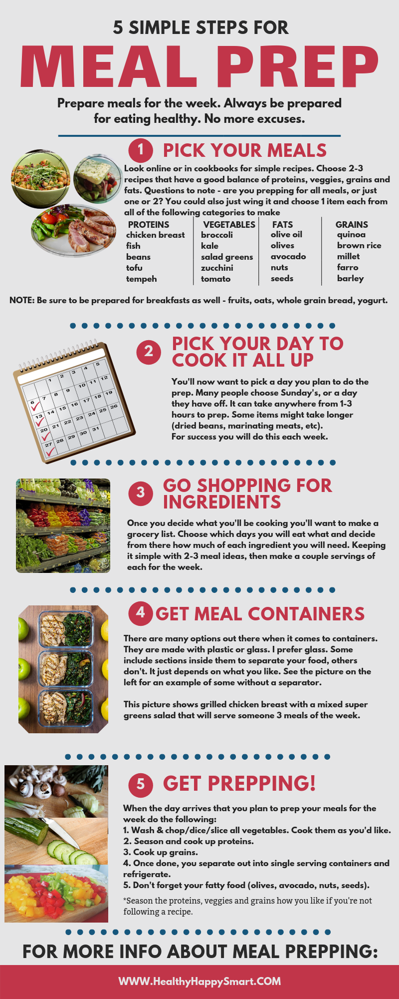 healthy meal prep steps to eating healthy throughout the week. Always be prepared for clean eating.