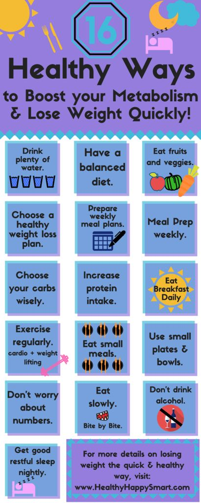 Lose weight Quickly PDF Infographic - click to see more details on healthy weight loss.