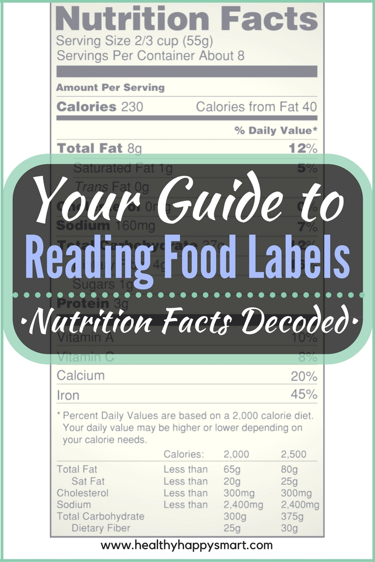 How to Read Food Labels + Nutrition Facts - Healthy.Happy ...