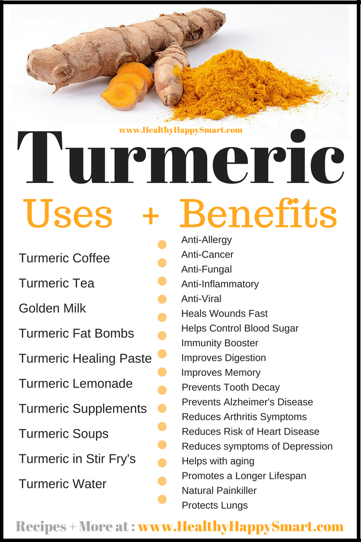 Best Turmeric Uses and Benefits.