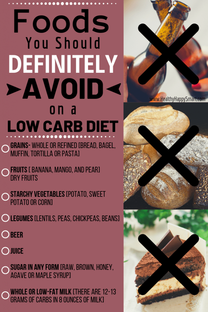 carbs infographic