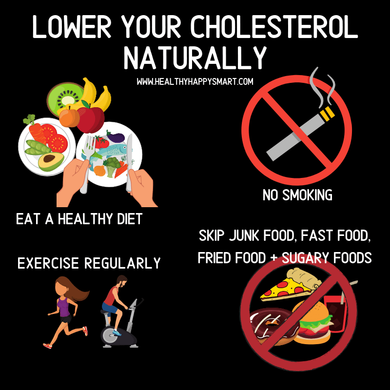 lower cholesterol naturally, cholesterol guidelines