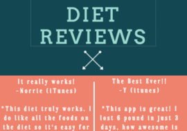3 Day Military Diet Reviews & Results