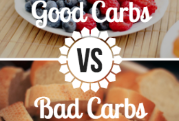Good Carbs vs Bad Carbs Guide: Get to Know Carbs